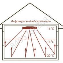 infro2-Shema-raspredeleniya-temperatyri1